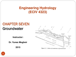 Chapter 17 Groundwater