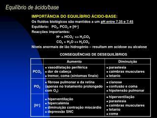 Equilíbrio de ácido/base