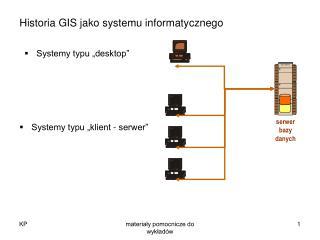 Historia GIS jako systemu informatycznego