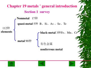 Chapter 19 metals ' general introduction