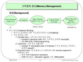 기억장치 관리( Memory Management)