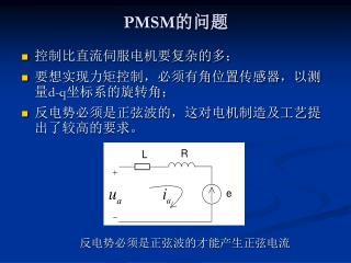 PMSM 的问题