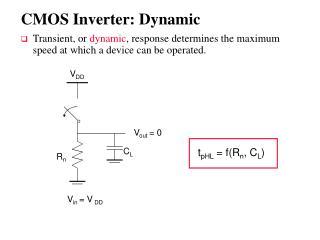 CMOS Inverter: Dynamic