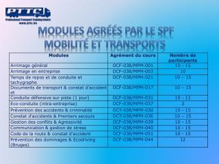 Modules agréés par le SPF Mobilité et Transports