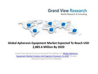 Apheresis Equipment Market Analysis & Forecast to 2020.
