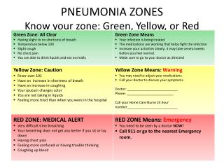PNEUMONIA ZONES Know your zone: Green, Yellow, or Red