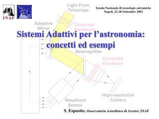 Sistemi Adattivi per l'astronomia: concetti ed esempi