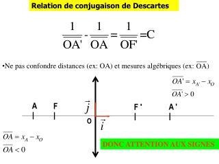 Relation de conjugaison de Descartes