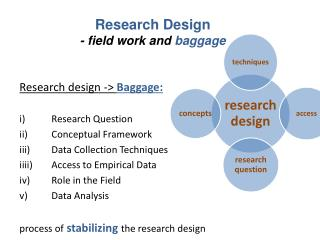 Research Design - field work and  baggage