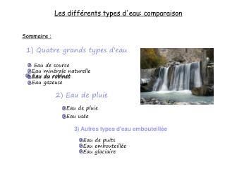 Les différents types d'eau: comparaison
