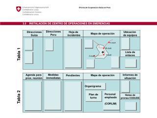 Oficina de Cooperación Suiza en Perú