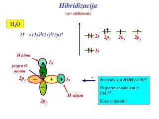 Hibridi z acija ( s  - elektroni)