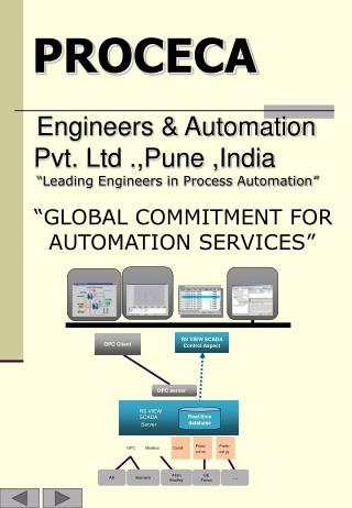 PROCECA Engineers & Automation      Pvt. Ltd .,Pune ,India