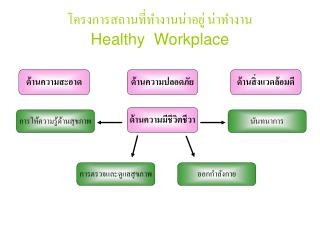 ?????????????????????????? ???????? Healthy  Workplace