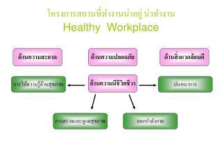 โครงการสถานที่ทำงานน่าอยู่ น่าทำงาน Healthy  Workplace