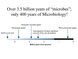 """Over 3.5 billion years of """"microbes""""; only 400 years of Microbiology!"""
