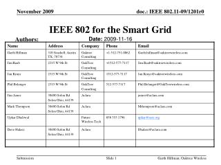 IEEE 802 for the Smart Grid