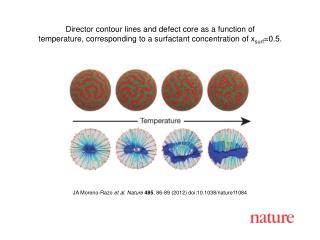 JA Moreno-Razo  et al. Nature 485 , 86- 89  (2012) doi:10.1038/nature11084