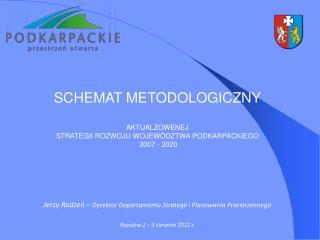SCHEMAT METODOLOGICZNY AKTUALZOWENEJ  STRATEGII ROZWOJU WOJEWÓDZTWA PODKARPACKIEGO   2007 - 2020