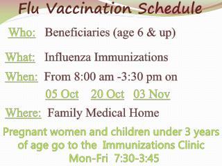 Flu Vaccination Schedule