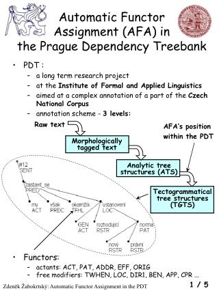 Automatic Functor  Assignment (AFA) in  the Prague Dependency Treebank