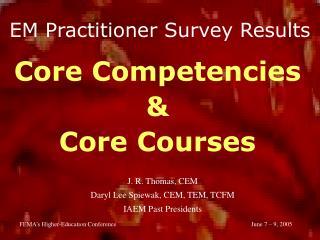 EM Practitioner Survey Results