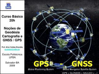 GPS     -    GNSS