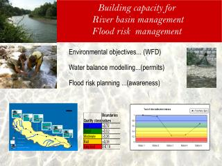 Building capacity for  River basin management Flood risk  management