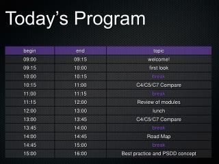 Today�s Program