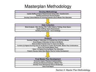 Masterplan Methodology