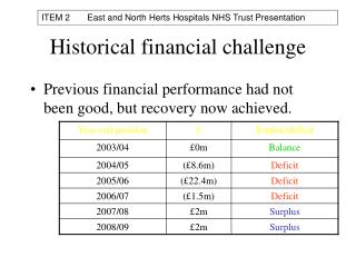 Historical financial challenge