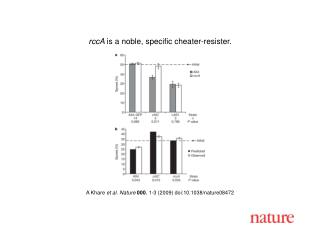 A Khare  et al.  Nature 000 ,  1 - 3  (2009) doi:10.1038/nature08 472