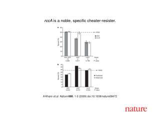 A Khare  et al.  Nature 000 ,  1 - 3  (2009) doi:10.1038/nature08 472