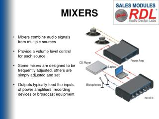 Mixers combine audio signals from multiple sources Provide a volume level control for each source