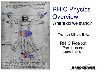 RHIC Physics Overview Where do we stand?