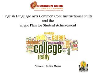 English Language Arts Common Core Instructional Shifts and the Single Plan for Student Achievement