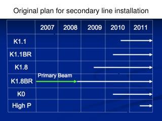 Original plan for secondary line installation