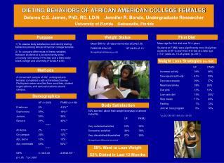 DIETING BEHAVIORS OF AFRICAN AMERICAN COLLEGE FEMALES