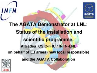 The AGATA Demonstrator Objective of the final R&D phase 2003-2008