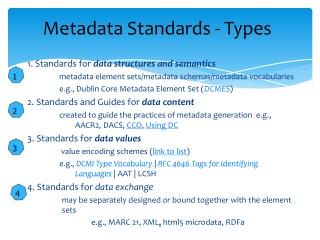 Metadata Standards - Types