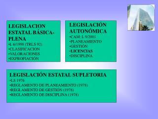 LEGISLACION ESTATAL BÁSICA- PLENA L 6/1998 (TRLS 92) CLASIFICACION VALORACIONES EXPROPIACIÓN