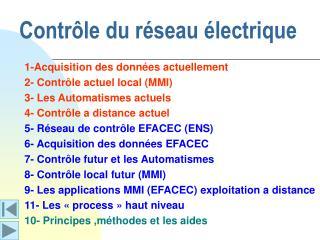 Contrôle du réseau électrique