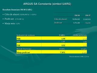 ARGUS SA Constanta (simbol UARG)