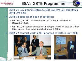 ESA's GSTB Programme