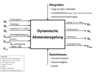 Dynamische  Abstandsregelung