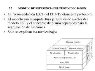2.2 MODELO DE REFERENCIA DEL PROTOCOLO B-ISDN