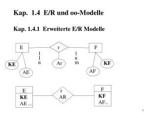Kap.  1.4  E/R und oo-Modelle Kap. 1.4.1  Erweiterte E/R Modelle
