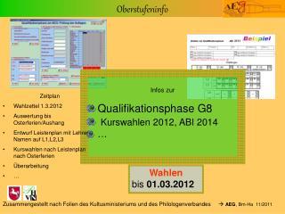 Infos zur Qualifikationsphase G8 Kurswahlen 2012, ABI 2014 …