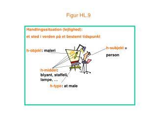 Figur HL.9