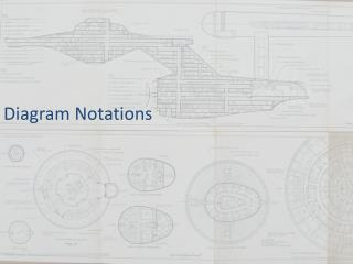 Diagram Notations